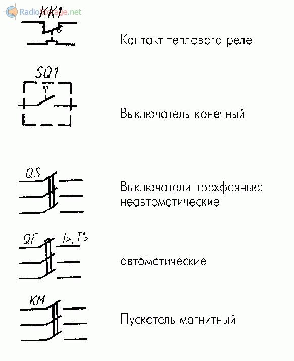 Обозначение выключателя конечного на электрической схеме