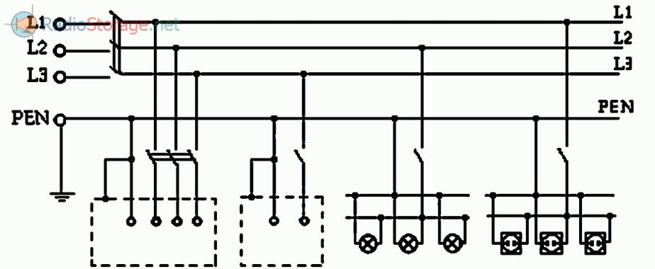 Система заземления, подобная TN-C, которая применяется в России