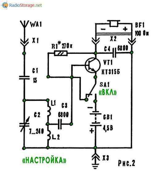 однотранзисторный КВ