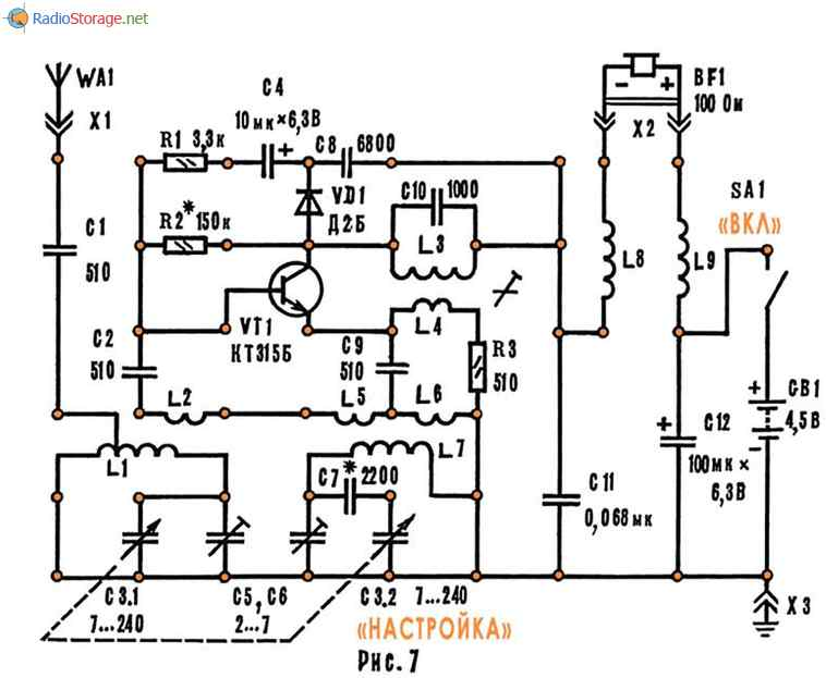 Напряжение РЧ с антенны WA1