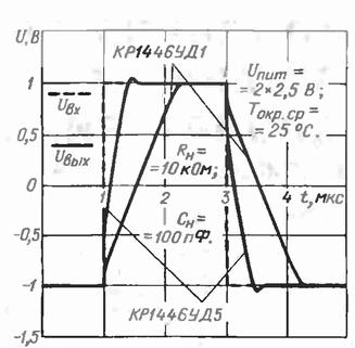 схема зарядного устройства на микросхеме кр1446уд4а