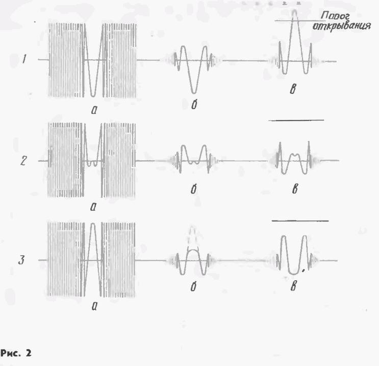 Генератор качающейся частоты на ad9850 - 5b