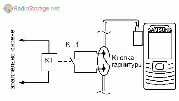 GSM-пейджер для автомобильной сигнализации на основе мобильного телефона