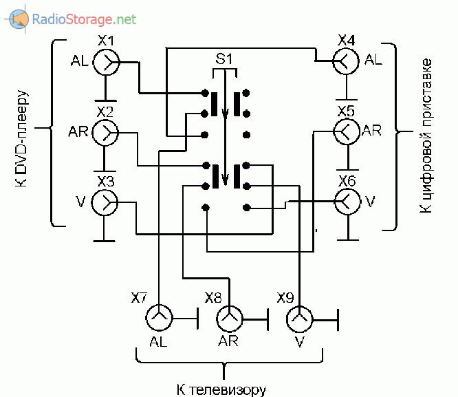 Принципиальная схема переключателя входов аудио-видео