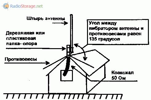 Исполнительная схема отклонения колонн