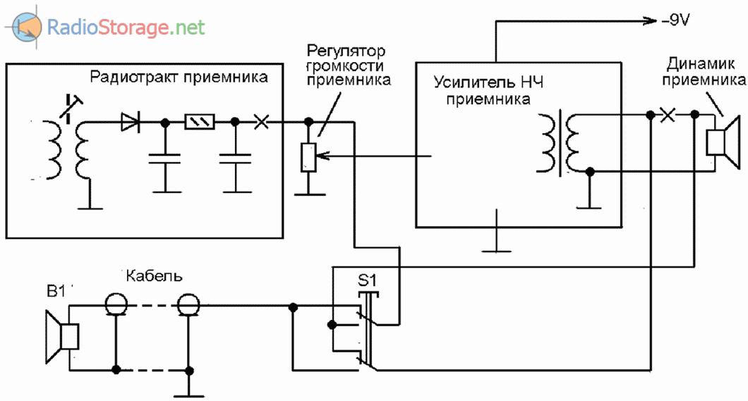 Как переделать старый радиоприемник в переговорное устройство