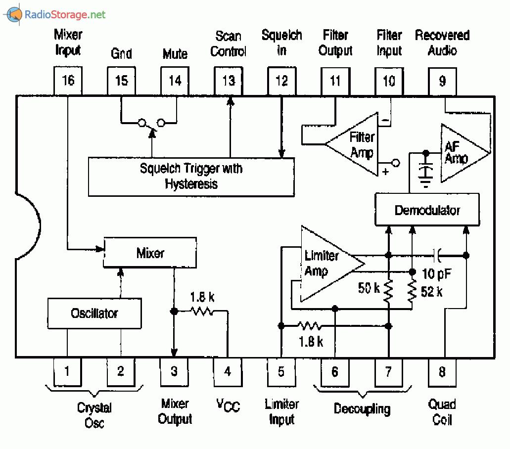 супергетеродиная схема