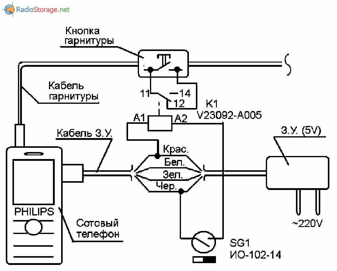 сотовой с охранной схемы сигнализации