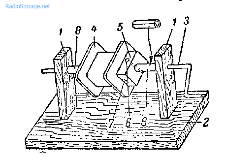 Простейшее намоточное приспособление для намотки трансформатора