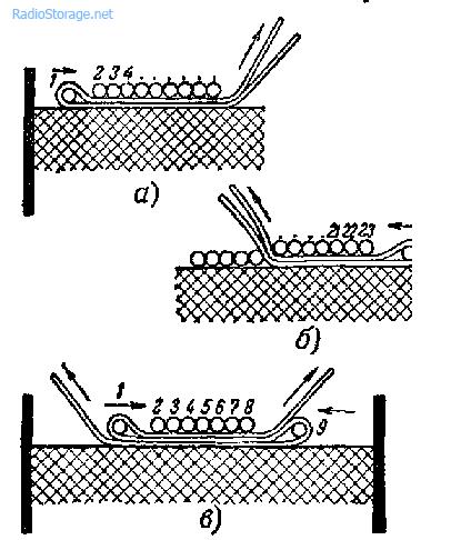 Крепление концов обмотки трансформаитора из толстого провода