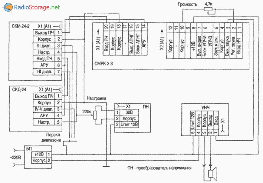 модулей СК-Д-24 и СК-М-24.