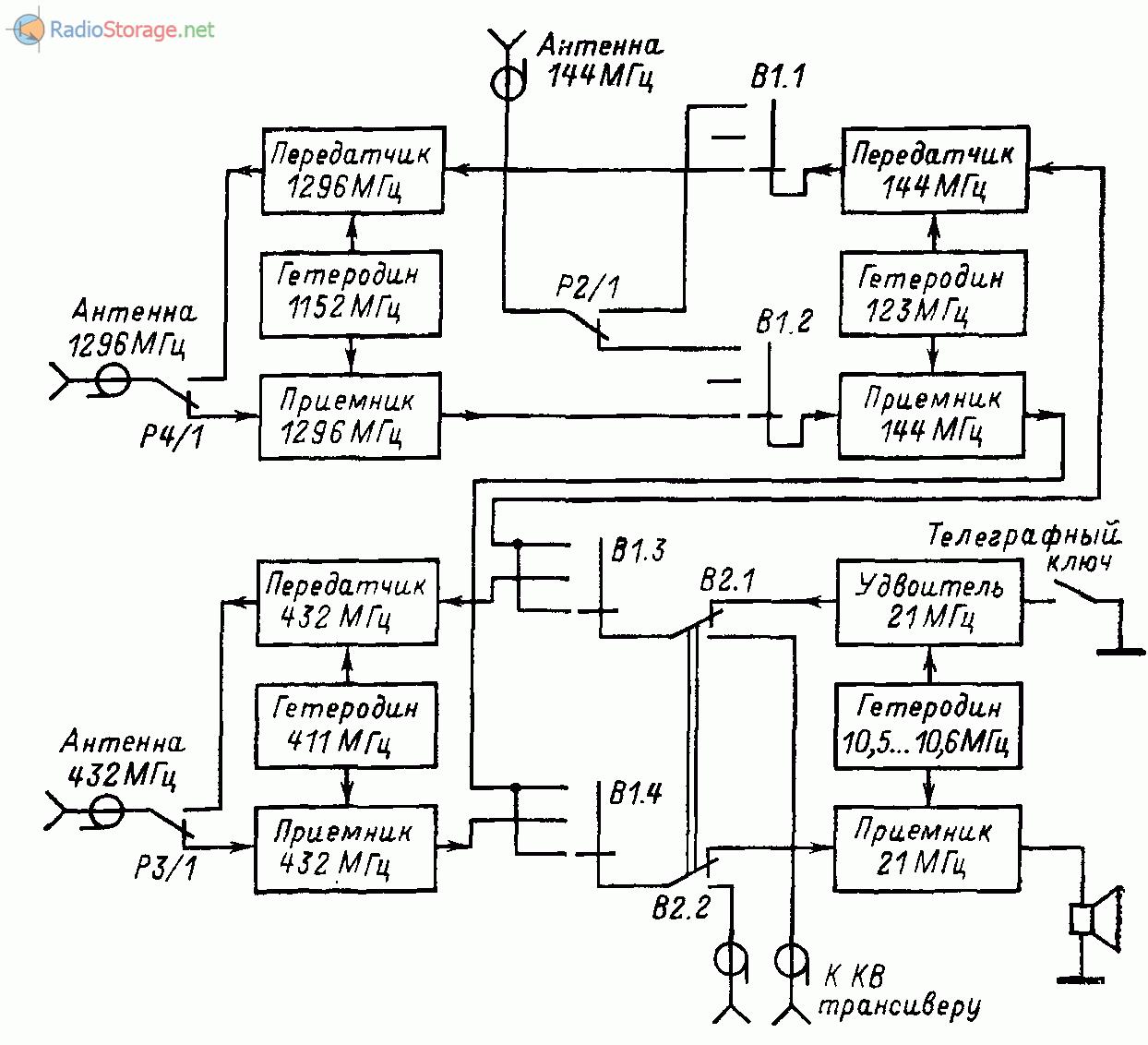 Схема радиостанции укв