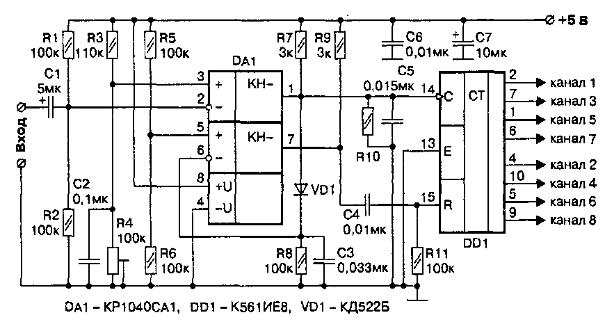 (КР1040СА1, К561ИЕ8)