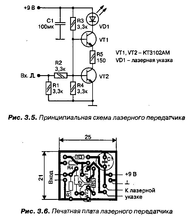 Схема простого лазерного