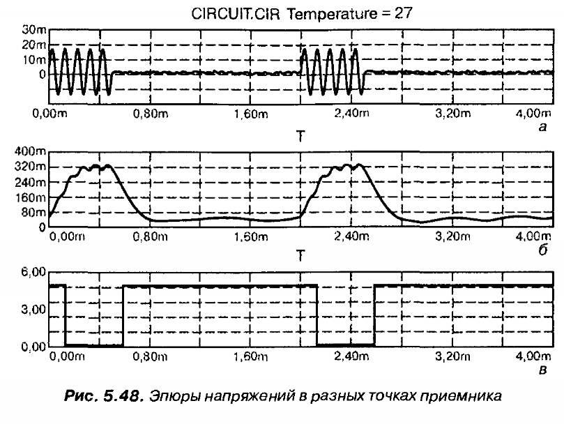 Фильтр нижних частот C9R7C11