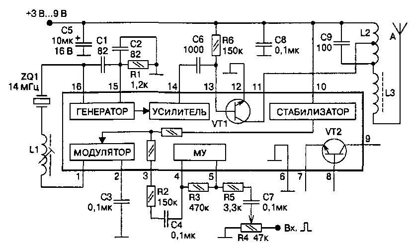 ЧМ Передатчики на микросхеме