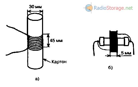 Конструкция намоточных изделий трансивера